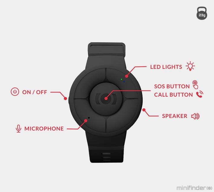 MiniFinder Nano GPS Tracker